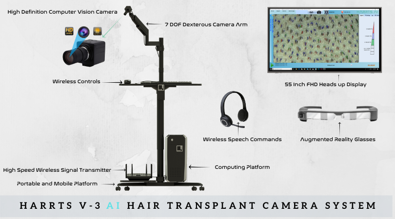 HARRTS V-11 Robotic Hair Transplant System