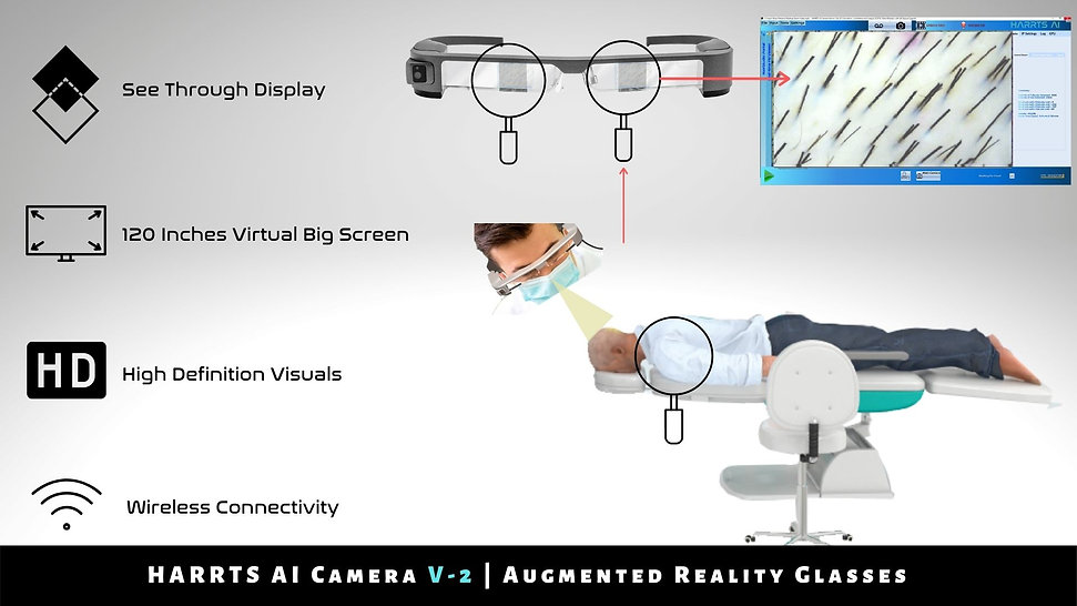 HARRTS X-2 _ Augmented Reality Glasses _