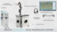 HARRTS X-2 Robotic Hair Transplant System