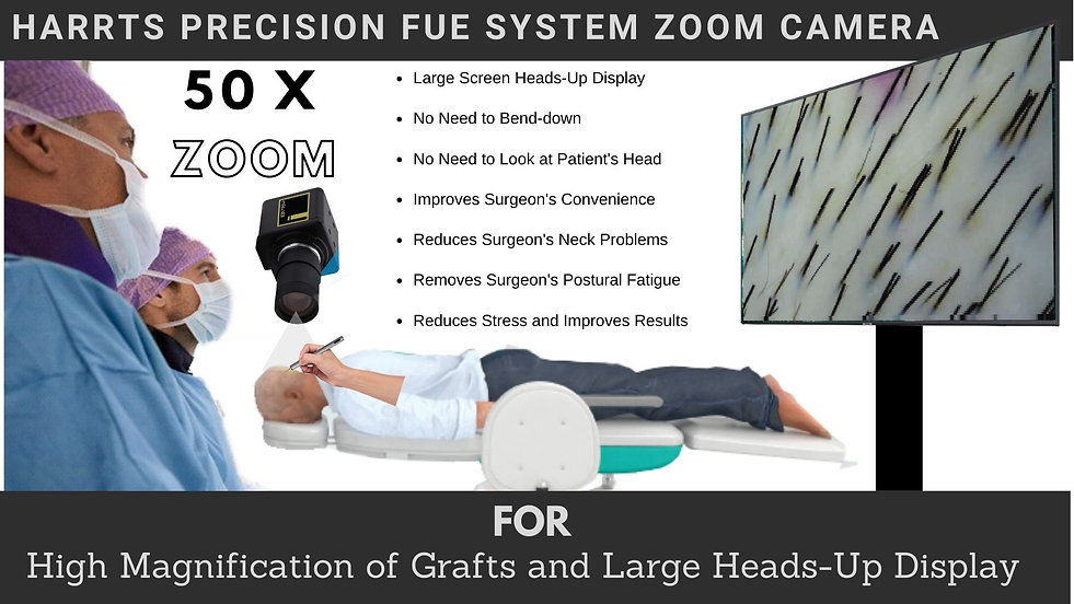 HARRTS Precision FUE Hair Transplant System Zoom Camera