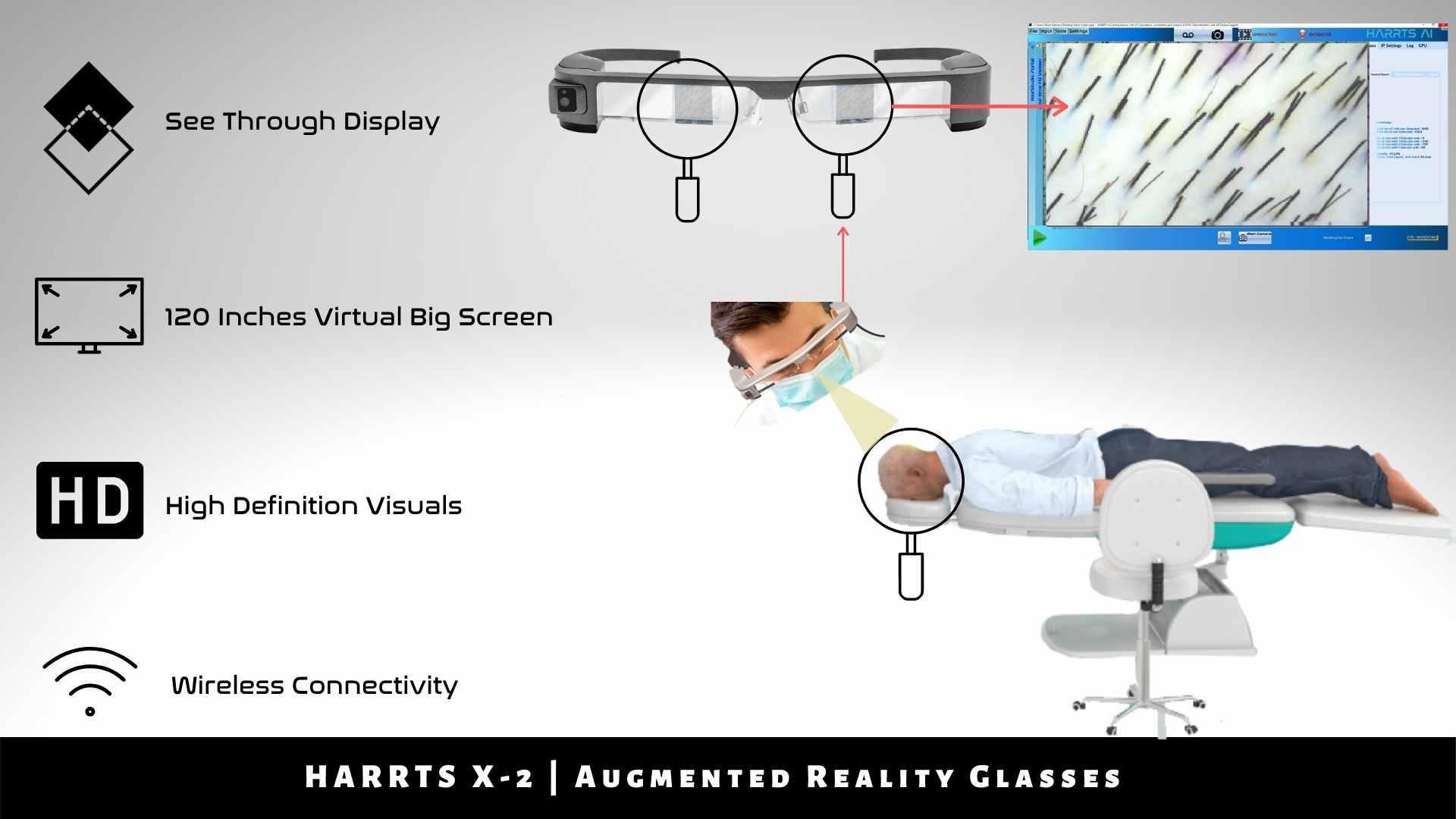 HARRTS Robotic Hair Transplant Augmented Reality Glasses