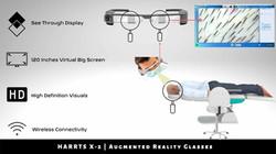 HARRTS Robotic Hair Transplant Augmented Reality Glasses