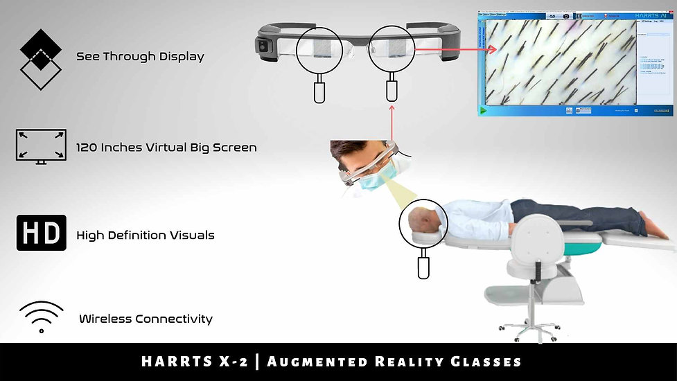 HARRTS X-2 Robotic Hair Transplant System Augmented Reality Glasses