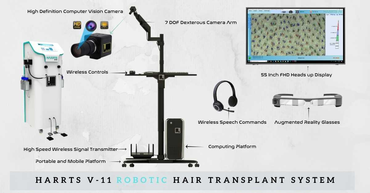 HARRTS Mini V-11 Robotic Hair Transplant System