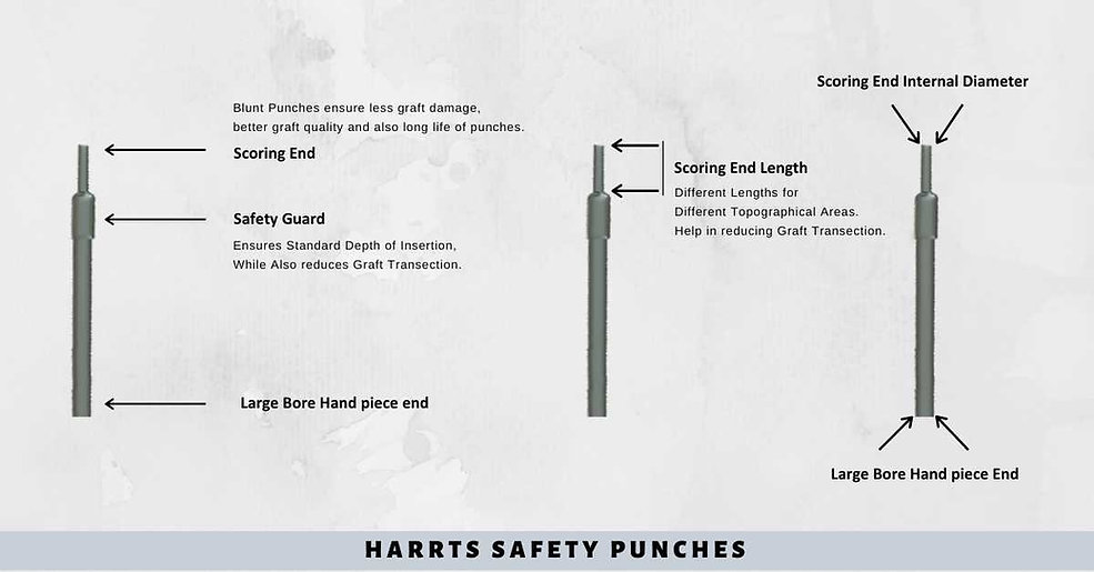 HARRTS Automated Hair Transplant System Safety Punches