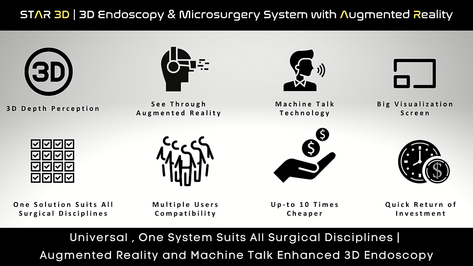 STAR 3D Endoscopy Microsurgery System