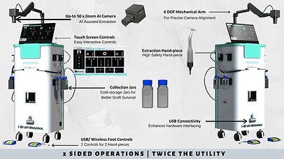 HARRTS FUEsion 2.0 2 Sided Utility - Hair Transplant System.jpg