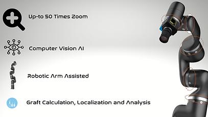 HARRTS X-2 Robotic Hair Transplant System AI Camera Graft Calculator