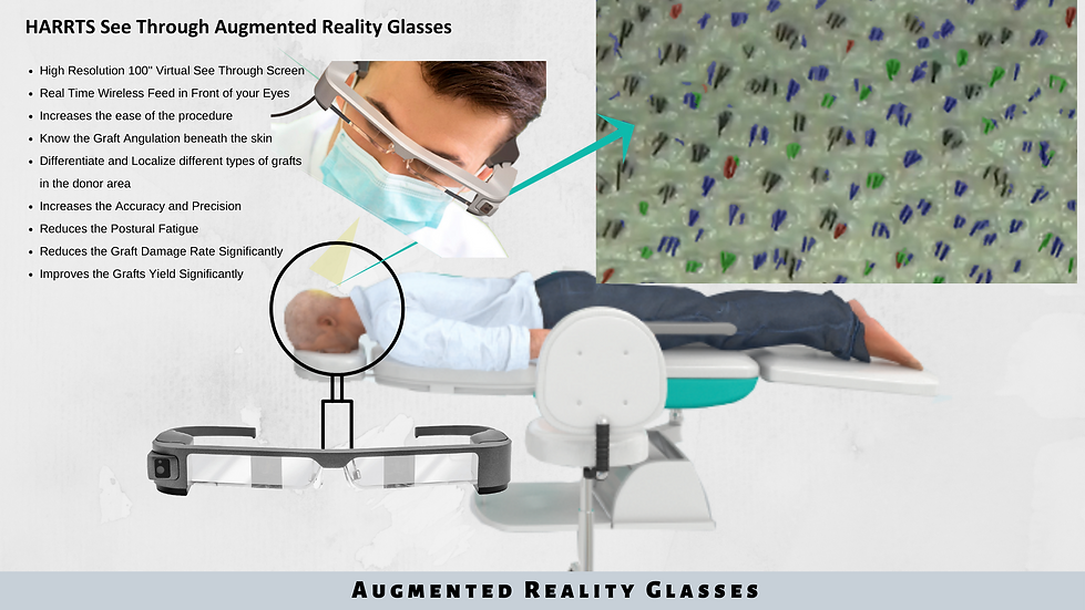 HARRTS Robotic Hair Transplant System - Augmented Reality Glasses.png
