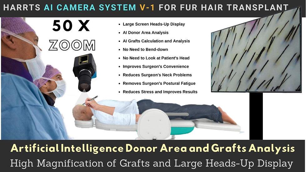 HARRTS AI Camera V-1