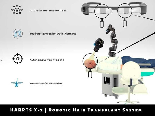 HARRTS X-2 Robotic Hair Transplant System | Robotic Technology with a Human Touch