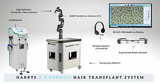 HARRTS X-2 Robotic Hair Transplant Syste