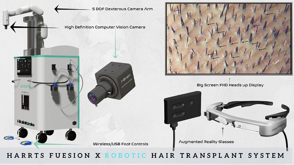 HARRTS FUEsion XRobotic Hair Transplant System
