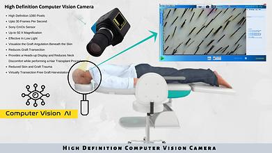 HARRTS X-2 Robotic Hair Transplant System Computer Vision AI
