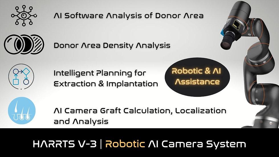 HARRTS AI Camera v-3