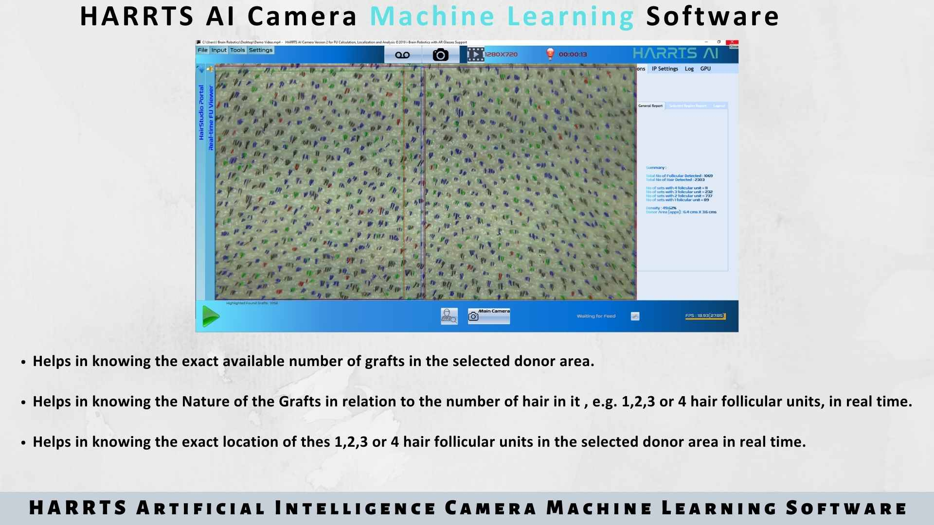 HARRTS AI Camera Machine Learning Software.
