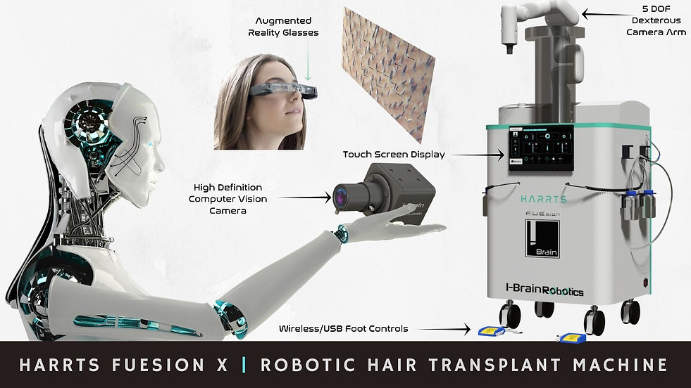 HARRTS FUEsion X -Robotic Hair Transplant Machine