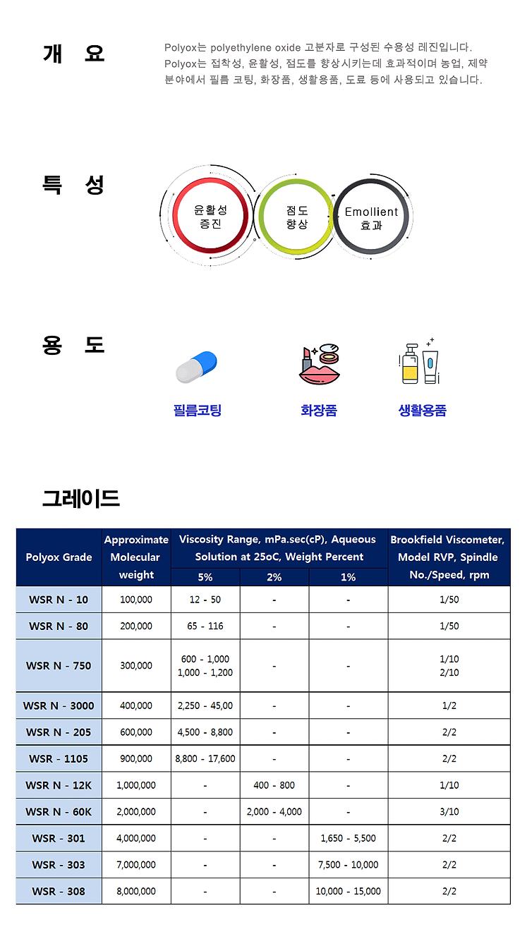 POLYOX-최종.png