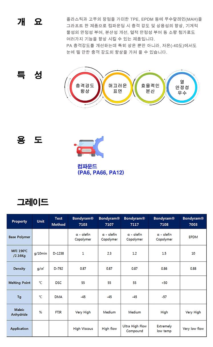 PA충격보강제-최종.png