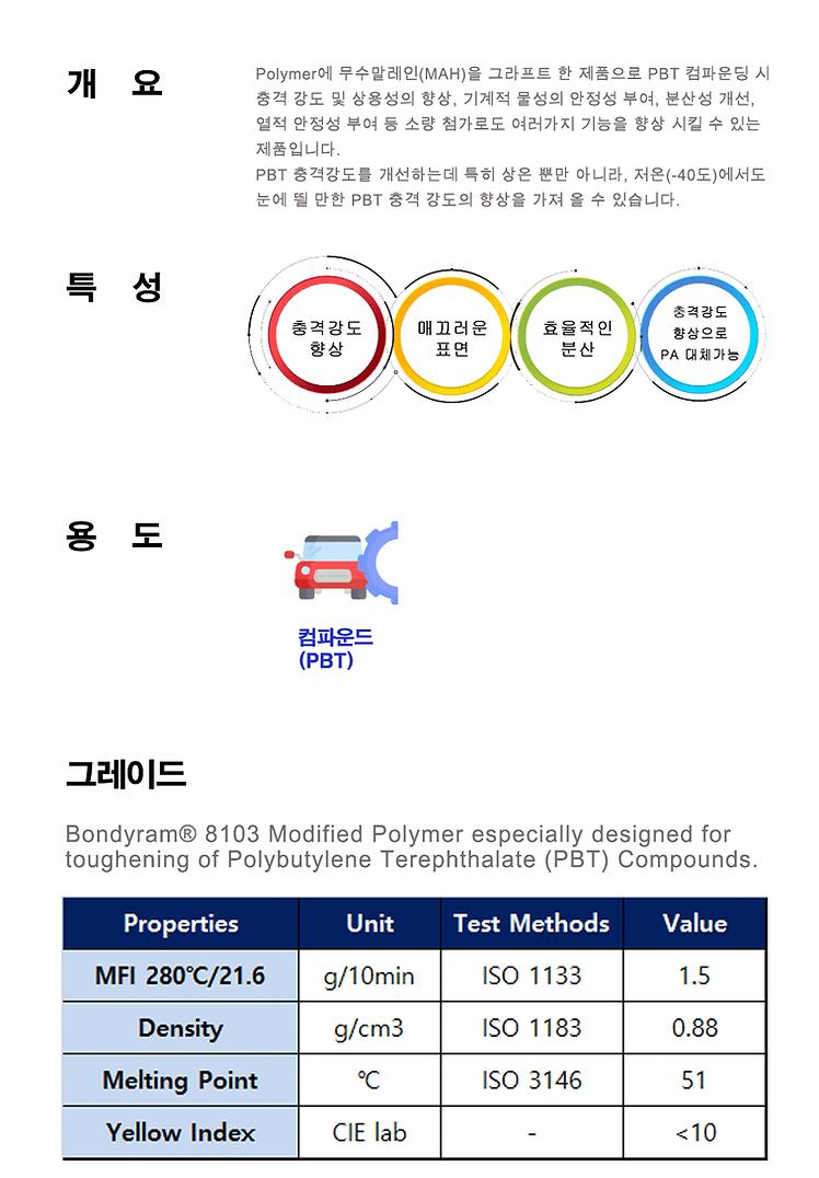 충격보강제PBT-상세페이지-작업-20200525.png