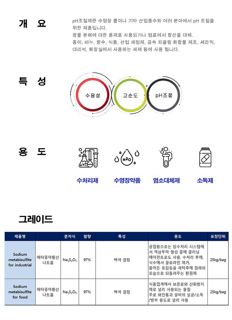 sodium-metabisulfite-최종.png