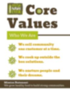 FFF Values.jpg