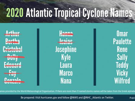 2020 Hurricane Season in the age of COVID-19