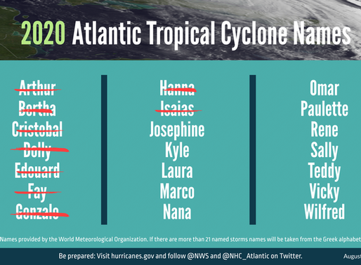 2020 Hurricane Season in the age of COVID-19