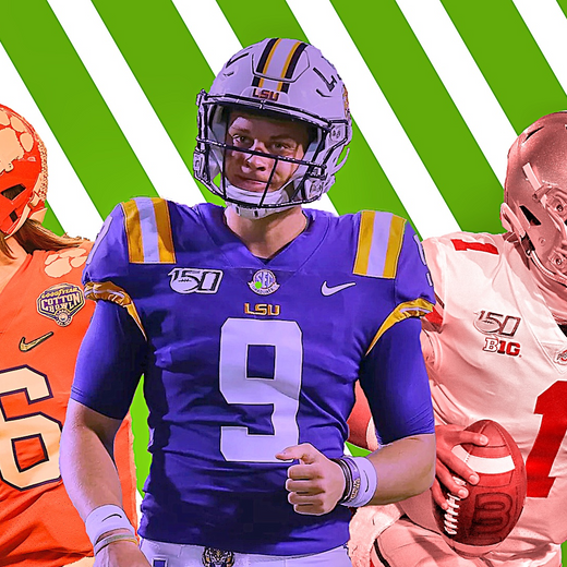 2019 CFB Conference Championship Preview - The Power Five Teams