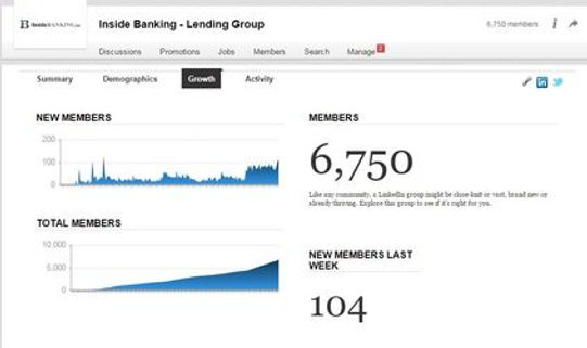 Inside Banking Lending Group Activity