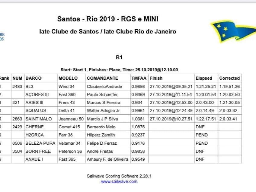 Iate Clube de Santos | BL3 Escola de Iatismo