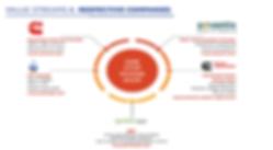 strategic-partners-gentec.png