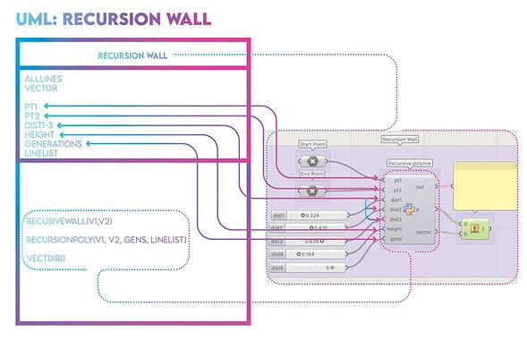Recursion wall UML.jpg