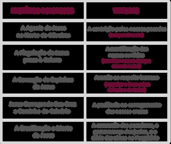 Mistério_Dolorosos.png