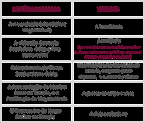 Mistério_gozosos.png