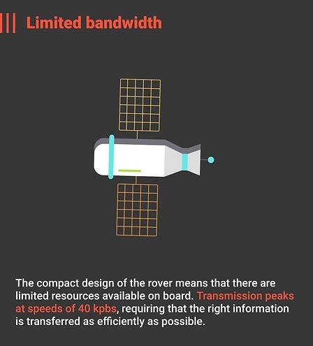 LimitedBandwidth.png
