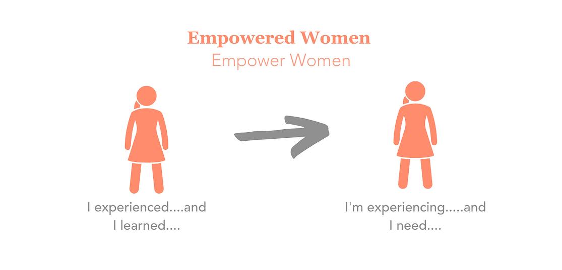 Women Help Women.png