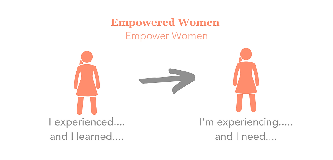 Women Help Women-2.png