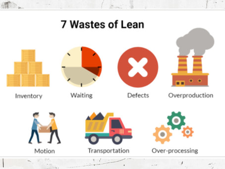Waste in Digital Transformation