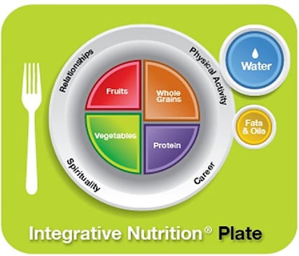 Integrative Nutrition Plate emphasizes the importance of local and organic produce