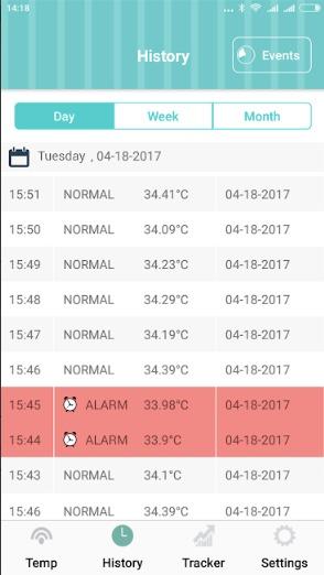 Temperature records view