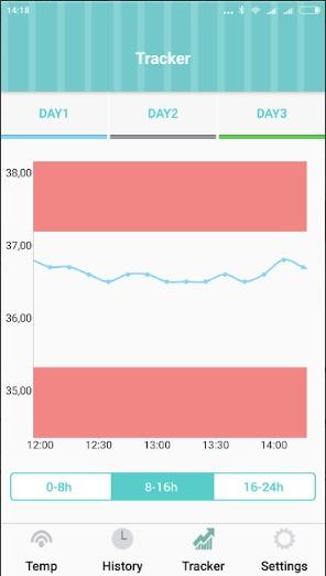E-load-app-graph
