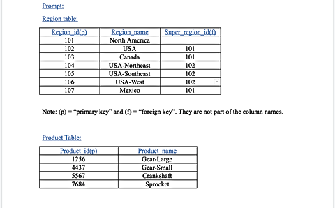 Region _and_product_table_mysql.png