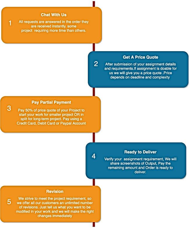 How the process work (1).jpg