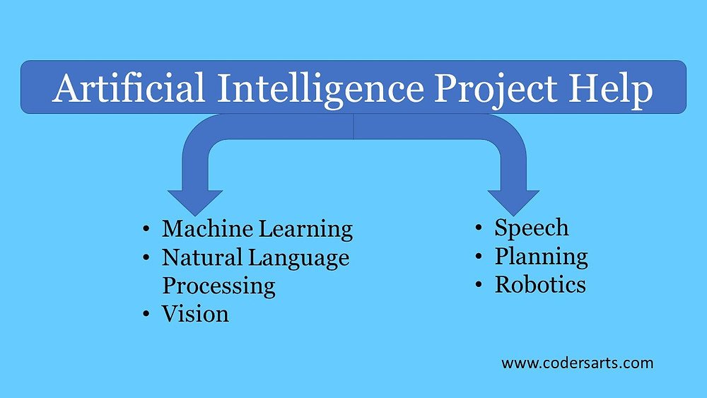 Artificial Intelligence Project Help