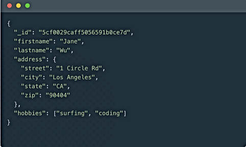 MongoDB Support Rich JSON Documnets.png