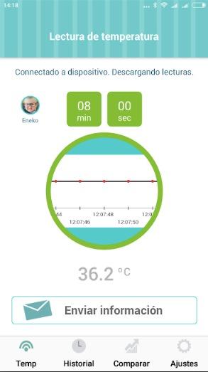 Temperature points