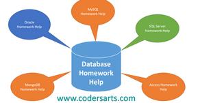 PostgreSQL Assignment Help | PostgreSQL Homework Help | Codersarts