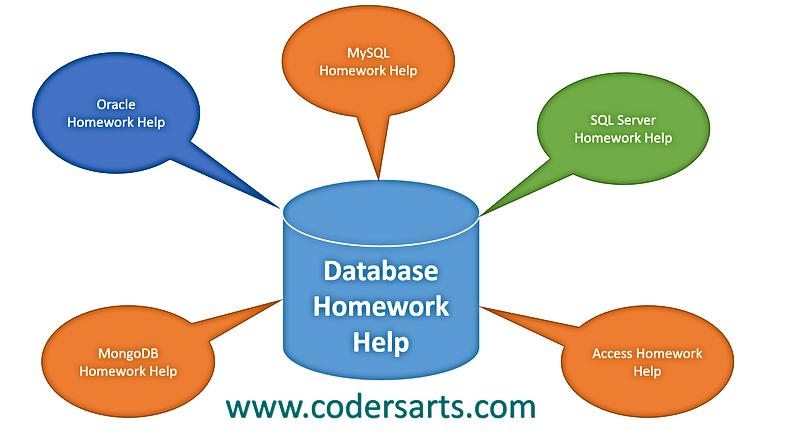 MongoDB,Oracle,MySql,SQL Server Assignment Help