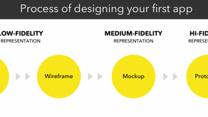 Wireframes Vs Mockups: what's the best option?